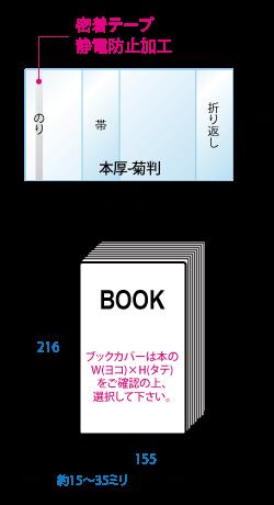菊判用サイズ