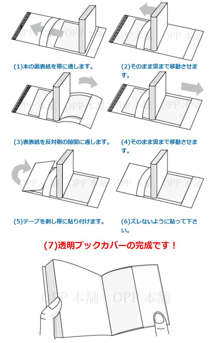 ブックカバーの装着方法